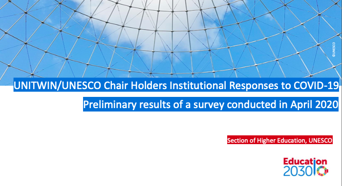 UNITWIN/UNESCO Chair Holders Institutional Responses to COVID-19